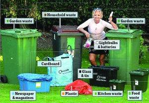 Classification-of-waste-in-Britain